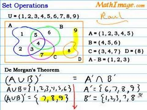 Ib Math Studies Venn Diagrams Danfoss Vlt 5000 Wiring Diagram 3 Set #6 | Doovi