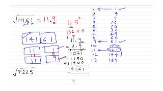 Guessing square root of perfect squares
