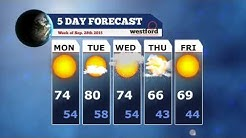 Joe Sepe's Weather Forecast For The Week of Sept. 28, 2015