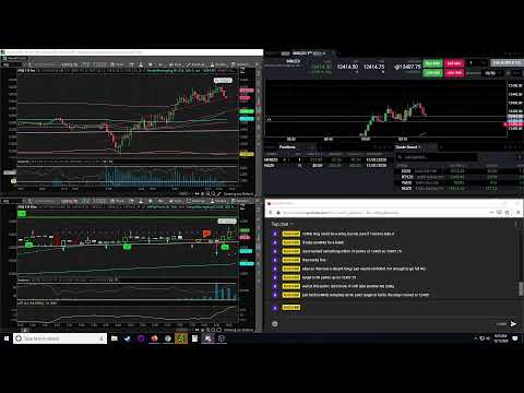 Trading Nasdaq Futures NQ 12-01-20