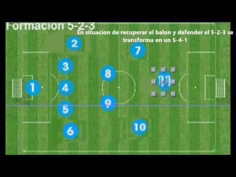 Formacion tactica 5-2-3.  de Jorge Luis Pinto Explicacion básica.