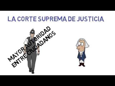¿Sabes cuál es la Rama Judicial?