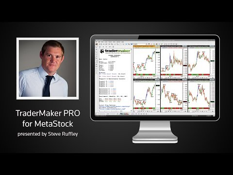 TraderMaker PRO - Presented by Steve Ruffley