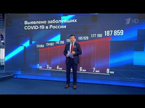 Прирост выявленных случаев коронавируса в России составил 6%.