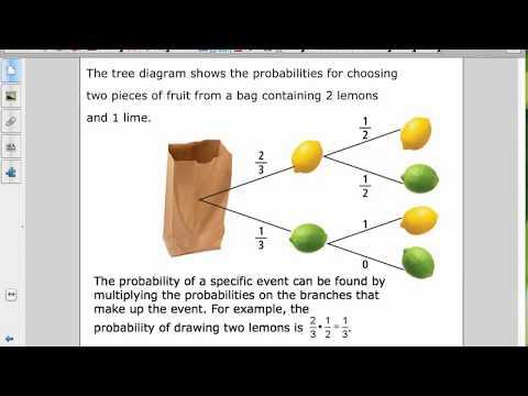 Conditional Probability Pt 1   Broadband