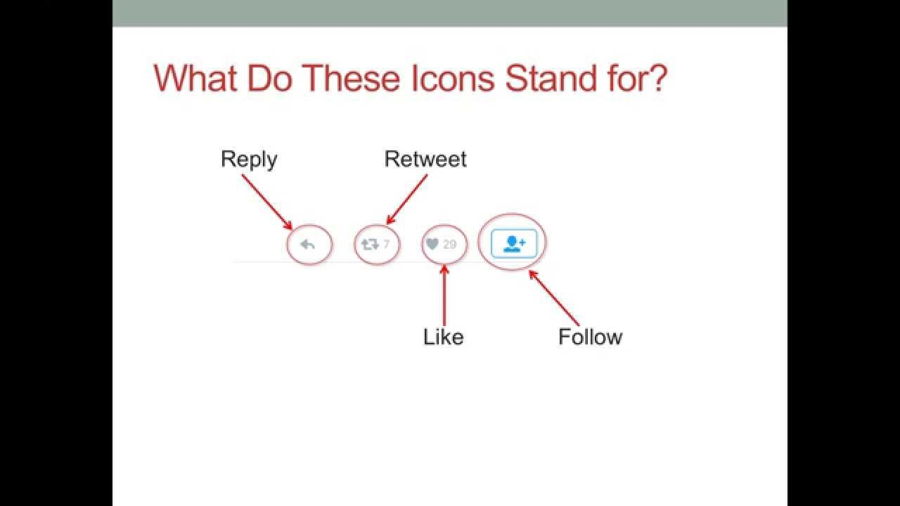 Twitter Icons And Symbols Tutorial Youtube