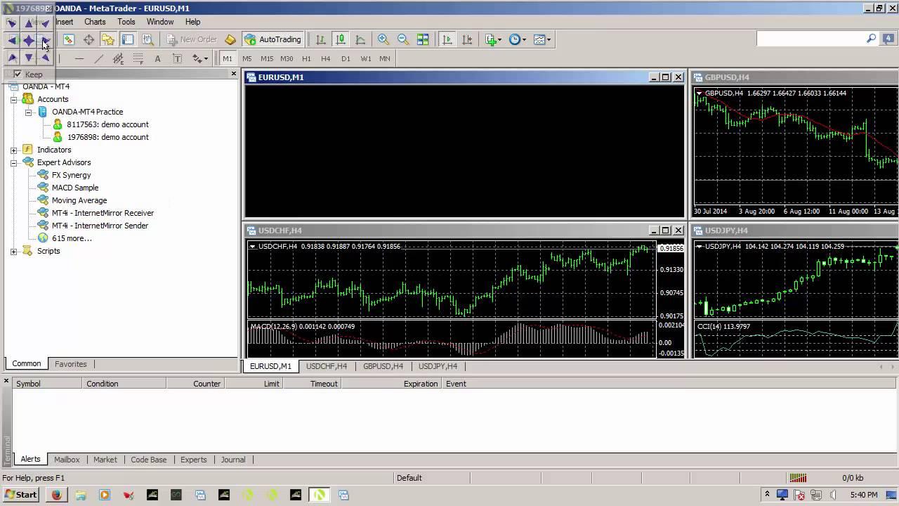metatraderis 3 bináris opciók binatex lehetőségek