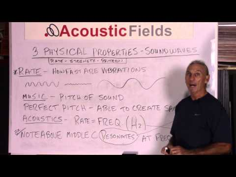 Room Acoustics 101 - The Physical Properties Of Sound Waves - www.AcousticFields.com