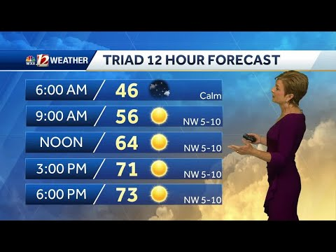 WATCH: Dry, warming trend early week