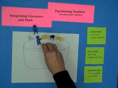 Partitioning Numbers - Tub People - YouTube