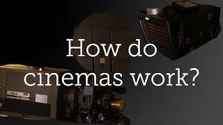 How do CINEMAS work?