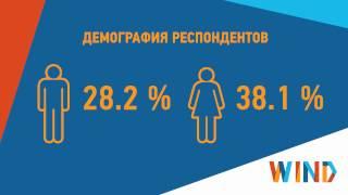 обзор Заработных Плат в Кыргызстане - Исследование Компании WIND Kyrgyzstan