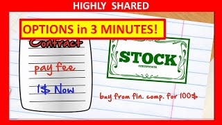 3 Minutes! Call Options Explained with Call Options Tutorial for Call Options Trading for Beginners
