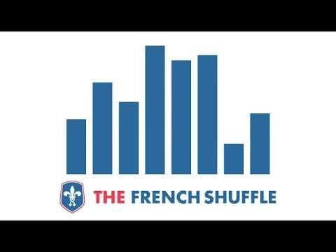 Cut Copy - Going Nowhere (SebastiAn Remix) [French Electro]