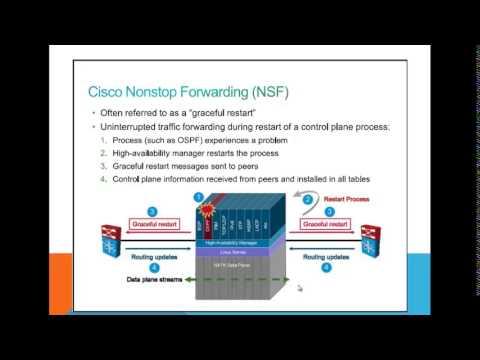 Cisco Nexus 7000 - theory - part 1