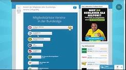 Bundesligavereine Mitglieder (Zusammenfassung)