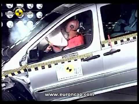 Краш-тест - Mercedes-Benz Vaneo 2002 (E-NCAP ADAC)