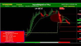 buy sell signal software automatic work for future market nse cash future option