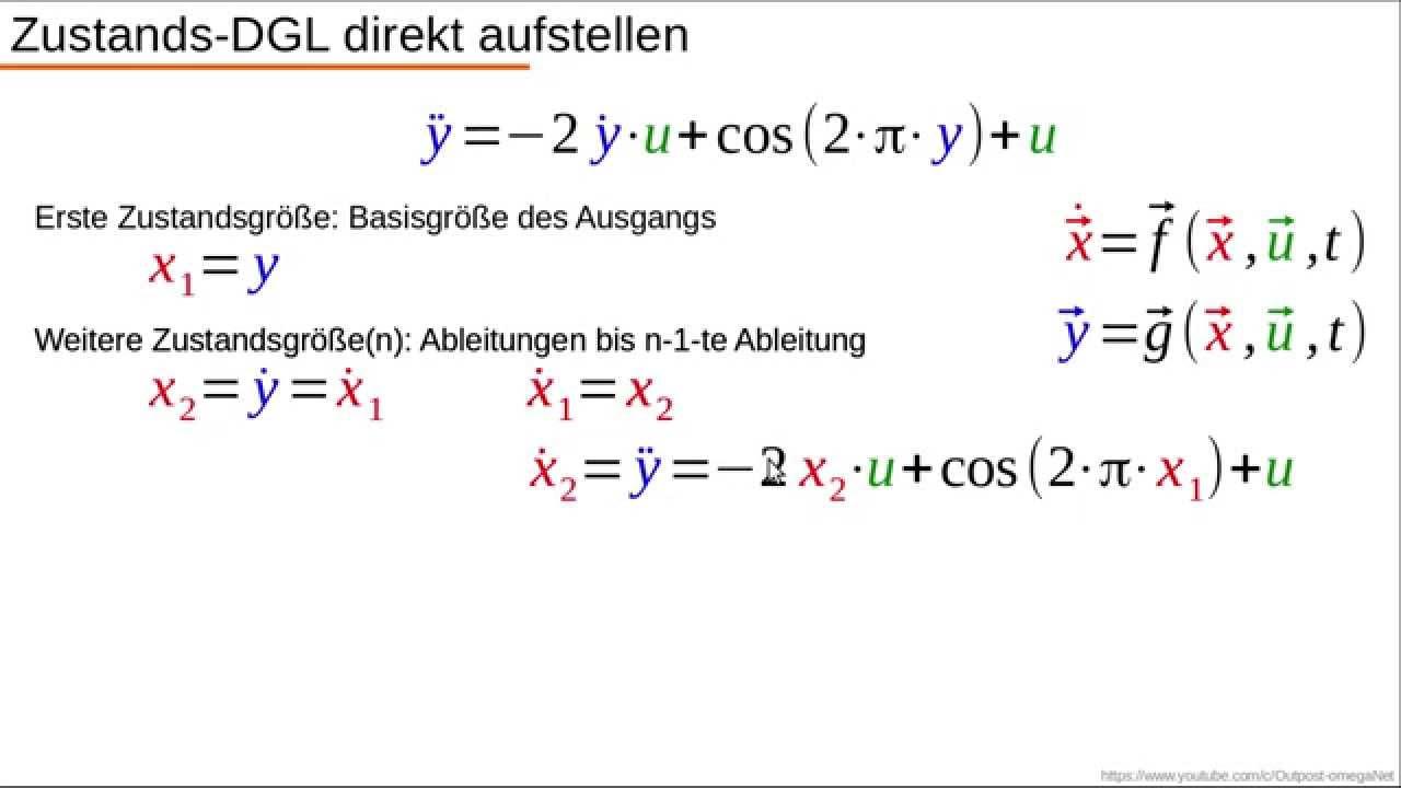 Dynamische Systeme Teil 3 1 Nichtlineare Zustandsdifferentialgeichungen Beispiel 1 Youtube