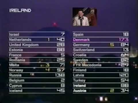 BBC - Eurovision 2000 final - full voting & winning Denmark