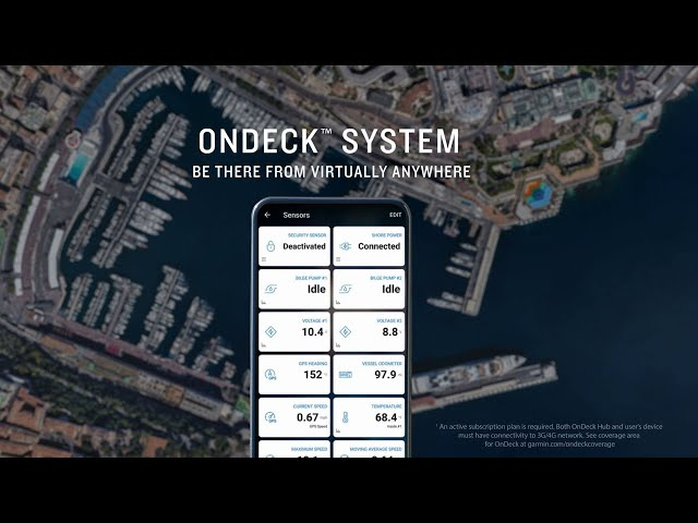 Garmin OnDeck: Be There From Virtually Anywhere