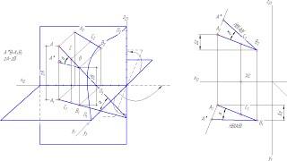 отрезок на комплексном чертеже  Точка и прямая  Метод прямоугольного треугольника