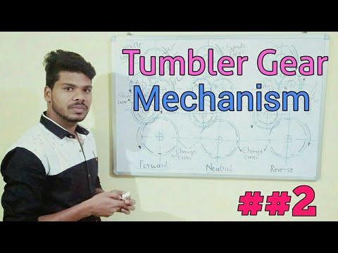 Lathe Machine Tumbler Gear mechanism || Fittar ,Turner , Machinist  All  Mechanical Trade.