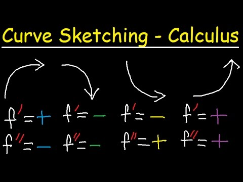 Curve sketching first second derivatives graphing rational curve sketching first second derivatives graphing rational functions asymptotes calculus ccuart Images