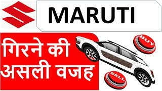 maruti share price | कब तक नीचे जाएगा  | MARUTI buy / sell