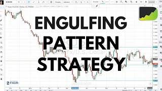 Complete Trading Strategy With The Engulfing Pattern | Learn To Trade Price Action