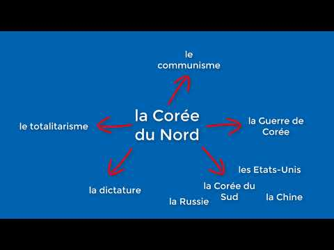 French Guided Listening #4 | Watching a Documentary | La Corée du Nord