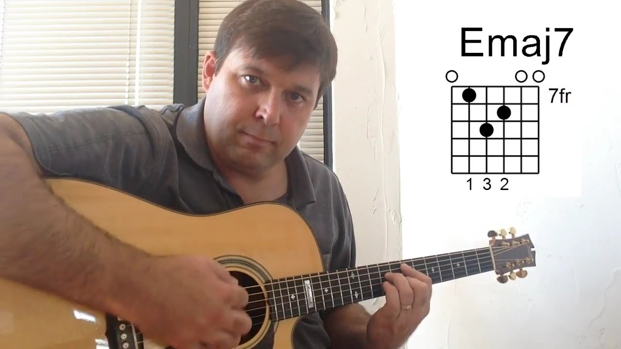 Rooftops chords e rooftops chords e for all youu0027ve done acoustic guitar e chord move sc 1 st youtube hexwebz Choice Image