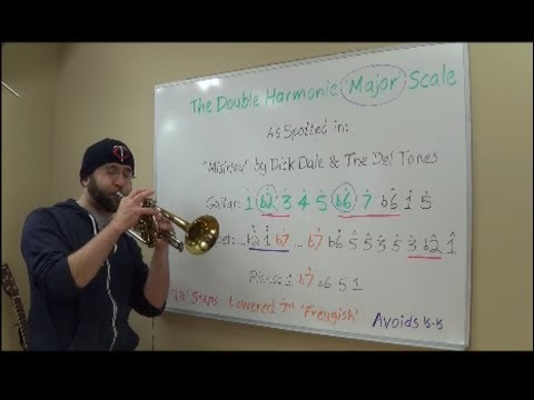 The Double Harmonic Major Scale in