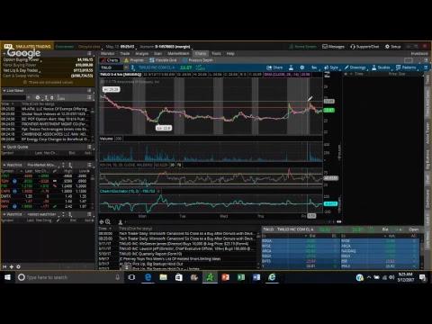 Light Trading : $UWT $TWLO $FAS