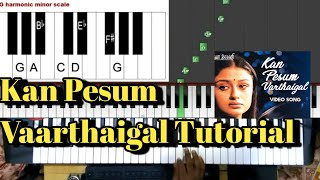 Kan Pesum vaarthaigal notes | Best keyboard tutorial | Part 1 | YuvanShankarRaja | 7G Rainbow Colony