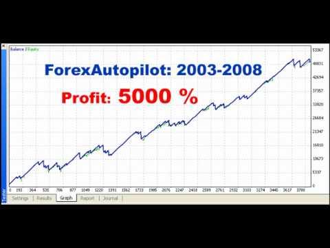 Autopilot forex