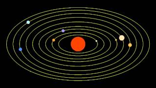 the Solar System Flat - Planet Movement Animation