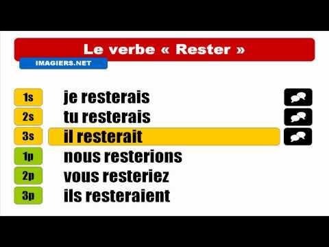 FRENCH VERB CONJUGATION = Rester = Conditionnel Présent