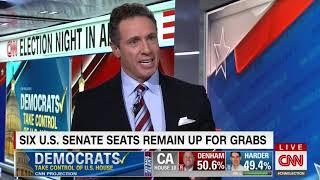 2020 election democrats