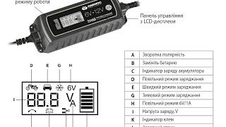 1 серия Интеллектуальное зарядное устройство для аккумуляторов смотреть