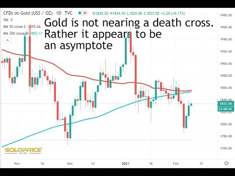 2 8 2021 Did I Accurately Call another Gold Bottom? Not a Gold Death Cross?