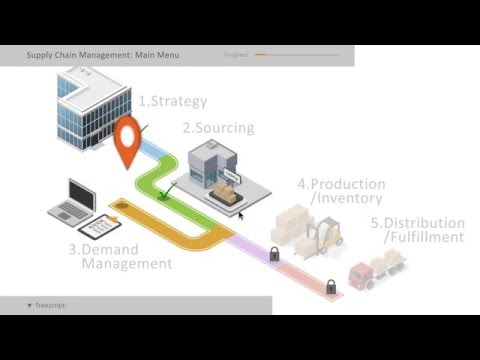 NexLearn - Supply Chain Management - A Case Study