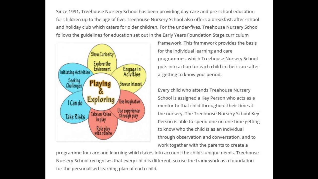 Treehouse Nursery School Eyfs Curriculum Framework