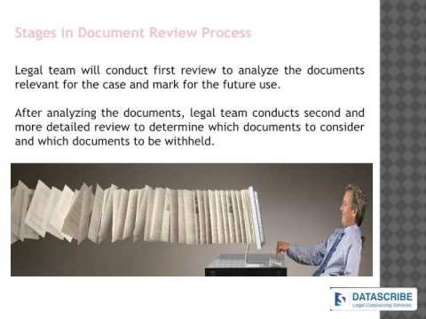 What is Document Review in Litigation Process?