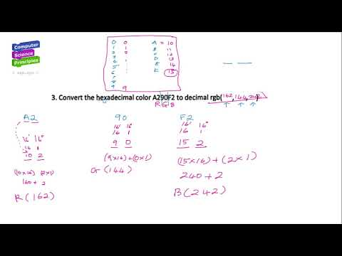 Computer Science   Test 1 Review