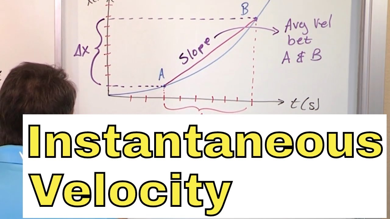 Instantaneous Velocity Calculus