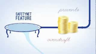 Accounting software presentation -  Animation - Motion graphics