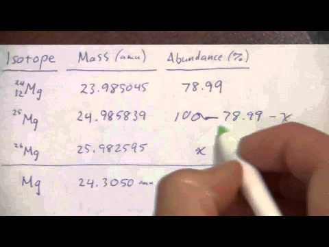 Isotopes And Atomic Mass (2 Of 3)