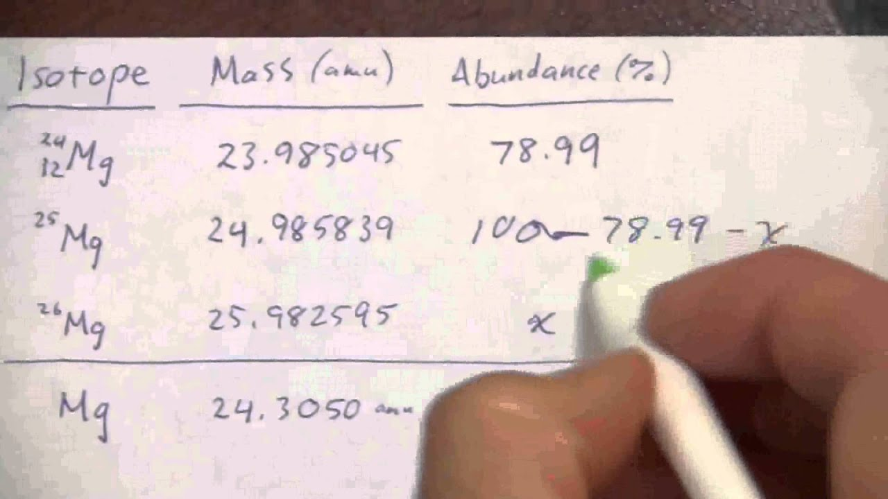 isotopes and atomic mass 2 of 3 youtube