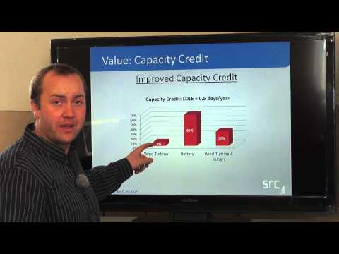 Cowessess Wind Energy Storage - Capacity Credit